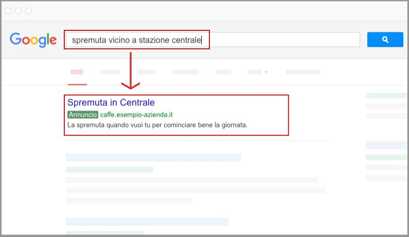 gestione campagne adwords primi in classifica